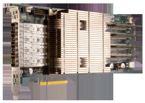 PCIE-RLCN6880-4x 1GE -10GE